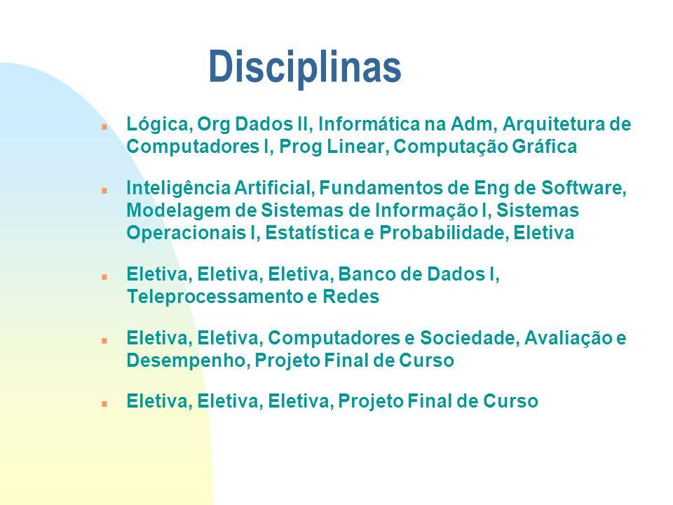 Disciplinas nComp para Informática, Números Inteiros e Criptografia, Fundamentos da Computação Digital, Cálc Vetorial e Geometria Analítica, Cálculo I
