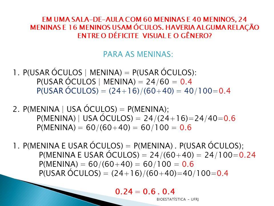 EM UMA SALA-DE-AULA COM 60 MENINAS E 40 MENINOS, 24 MENINAS E 16 MENINOS USAM ÓCULOS. HAVERIA ALGUMA RELAÇÃO ENTRE O DÉFICITE VISUAL E O GÊNERO? BIOES