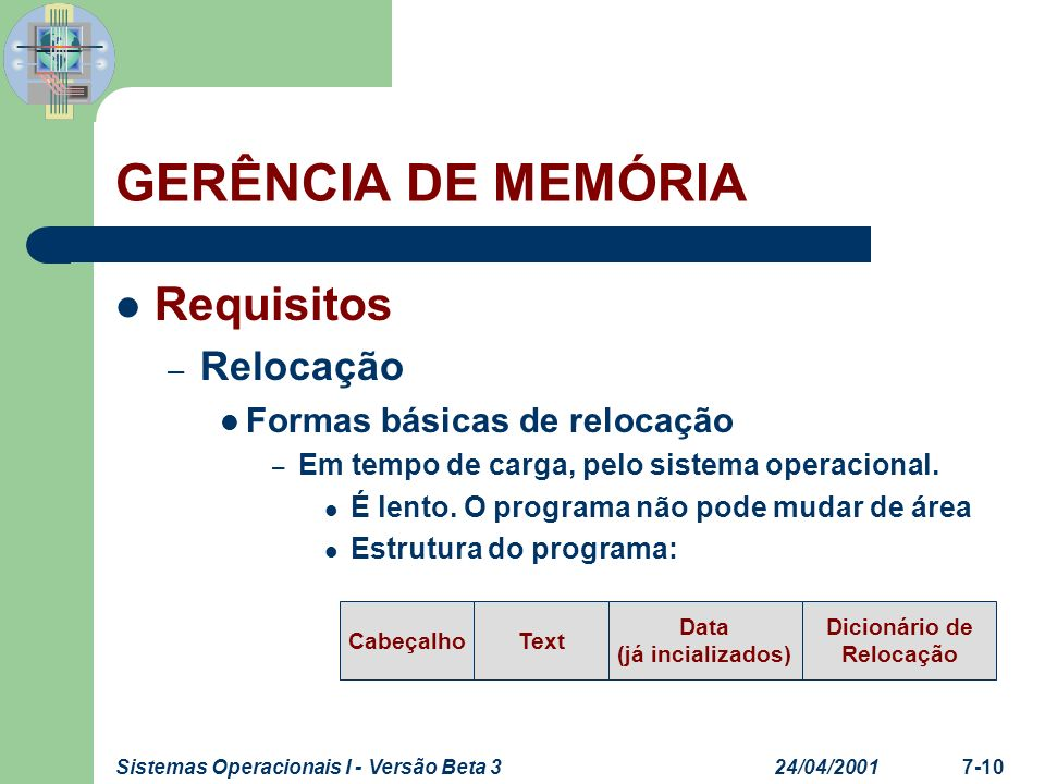 24/04/2001Sistemas Operacionais I - Versão Beta 37-10 GERÊNCIA DE MEMÓRIA Requisitos – Relocação Formas básicas de relocação – Em tempo de carga, pelo