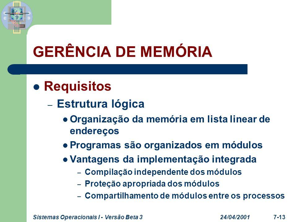 24/04/2001Sistemas Operacionais I - Versão Beta 37-13 GERÊNCIA DE MEMÓRIA Requisitos – Estrutura lógica Organização da memória em lista linear de ende