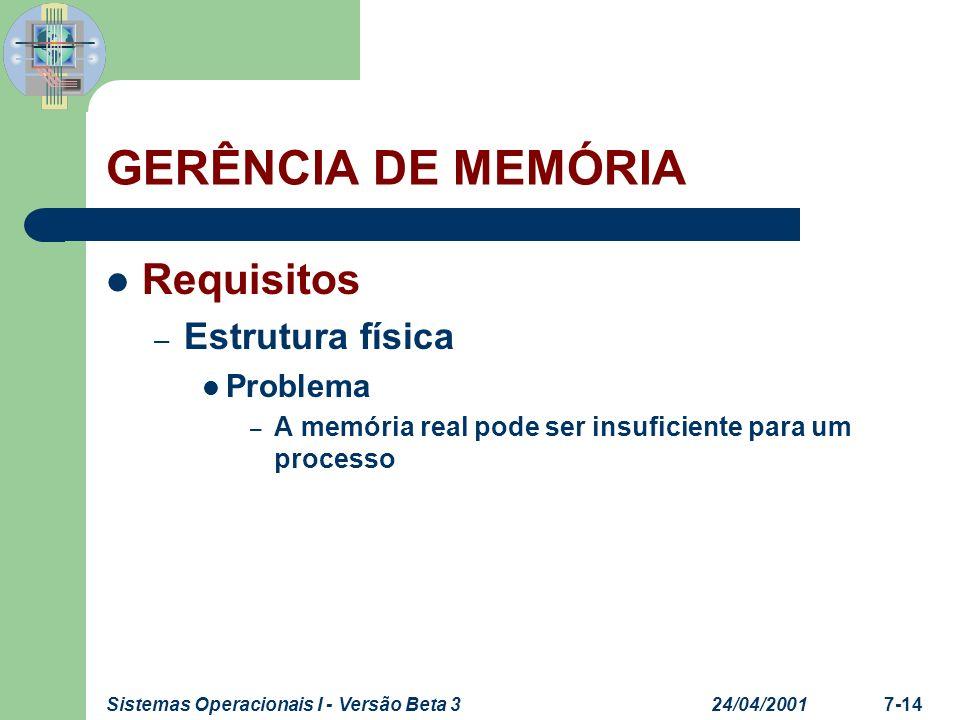 24/04/2001Sistemas Operacionais I - Versão Beta 37-14 GERÊNCIA DE MEMÓRIA Requisitos – Estrutura física Problema – A memória real pode ser insuficient