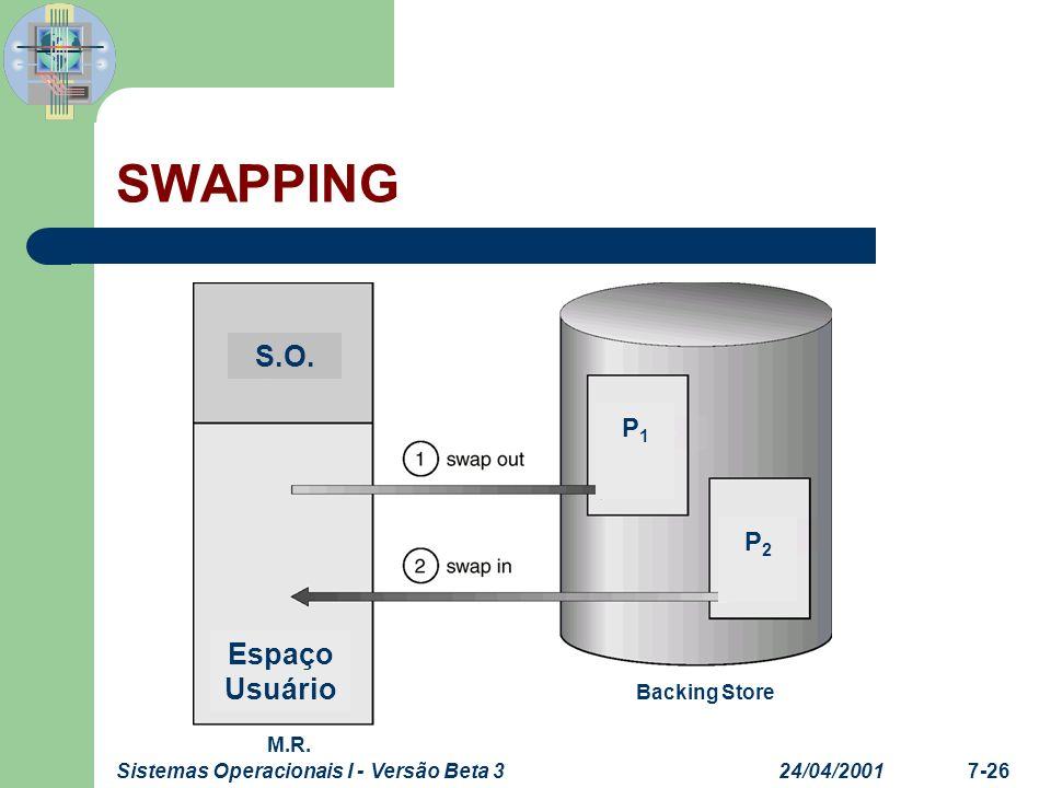 24/04/2001Sistemas Operacionais I - Versão Beta 37-26 SWAPPING S.O. Espaço Usuário P2P2 P1P1 M.R. Backing Store