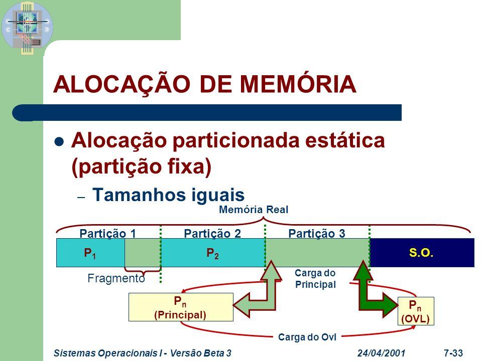 24/04/2001Sistemas Operacionais I - Versão Beta 37-34 ALOCAÇÃO DE MEMÓRIA Alocação particionada estática (partição fixa) – Tamanhos diferentes Processo é alocado na menor partição que o comporte Minimiza o problema de fragmentação interna mas não o elimina Fragmento P1P1 P2P2 Partição 1 Partição 2Partição 3 S.O.