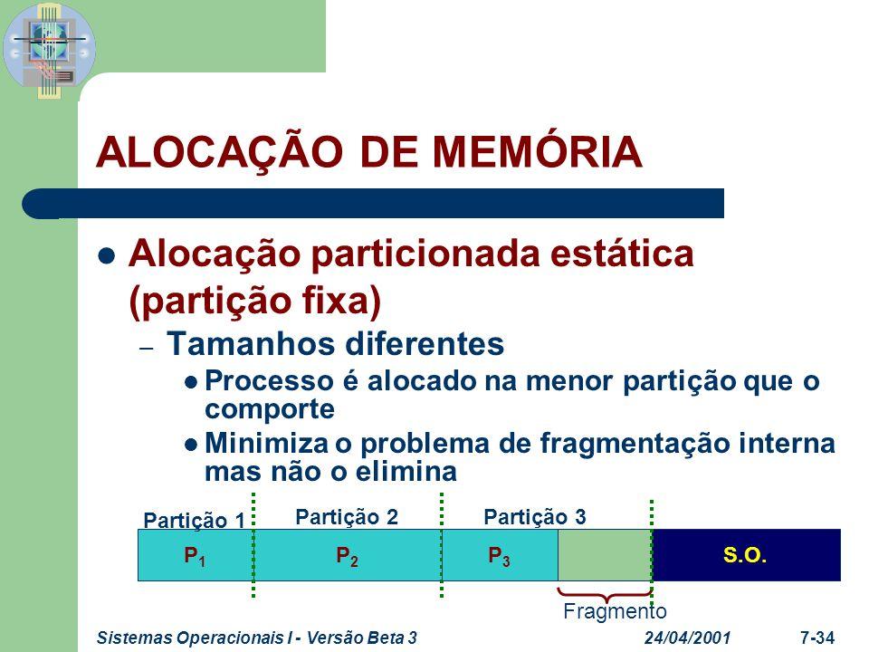 24/04/2001Sistemas Operacionais I - Versão Beta 37-35 ALOCAÇÃO DE MEMÓRIA Alocação particionada estática (partição fixa) – Tamanhos diferentes Uma fila de acesso por partição – Otimiza o uso do espaço na partição Uma fila para o sistema como um todo – Otimiza o uso das partições