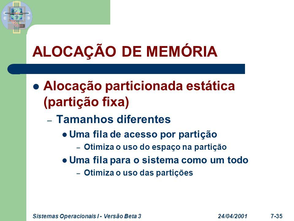 24/04/2001Sistemas Operacionais I - Versão Beta 37-36 ALOCAÇÃO DE MEMÓRIA Alocação particionada estática (partição fixa) – Tamanhos diferentes Uma fila por partição Processos Novos S.O.
