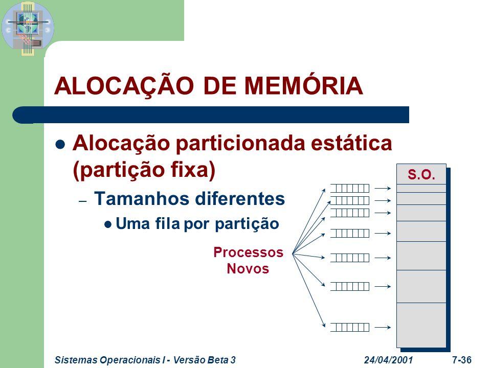 24/04/2001Sistemas Operacionais I - Versão Beta 37-37 ALOCAÇÃO DE MEMÓRIA Alocação particionada estática (partição fixa) – Tamanhos diferentes Uma fila para o sistema S.O Processos Novos
