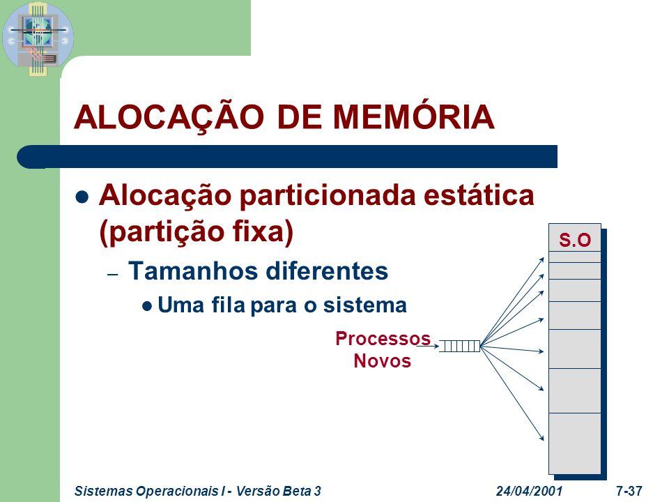 24/04/2001Sistemas Operacionais I - Versão Beta 37-38 ALOCAÇÃO DE MEMÓRIA Alocação com partições dinâmicas – Partições no tamanho que o processo necessita As partições são criadas por demanda O número e o tamanho de cada partição varia no tempo – Problema Espaços não alocáveis são criados