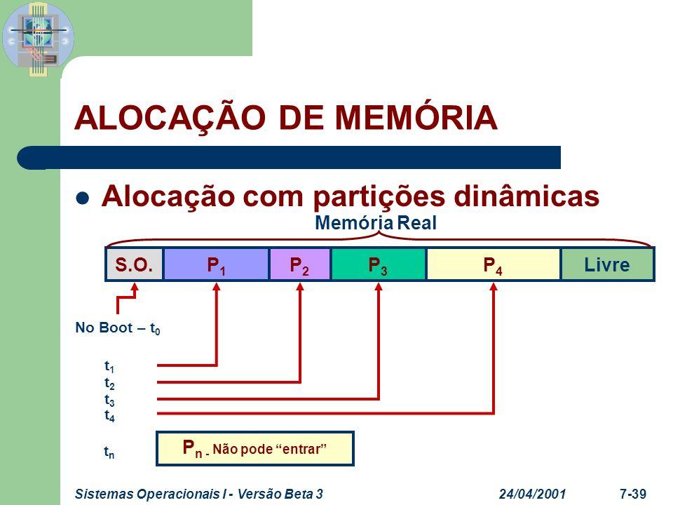 24/04/2001Sistemas Operacionais I - Versão Beta 37-40 Alocação com partições dinâmicas ALOCAÇÃO DE MEMÓRIA S.O.P1P1 P2P2 P3P3 P5P5 Livre No Boot – t 0 t1t1 t2t2 t3t3 t5t5 tntn P n - Não pode entrar Livre t4t4 Terminado após P 5 entrar Memória Real