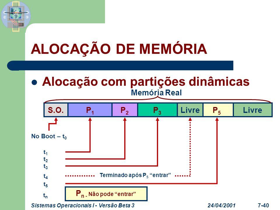 24/04/2001Sistemas Operacionais I - Versão Beta 37-40 Alocação com partições dinâmicas ALOCAÇÃO DE MEMÓRIA S.O.P1P1 P2P2 P3P3 P5P5 Livre No Boot – t 0