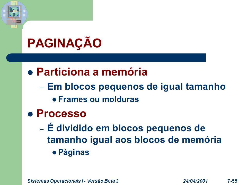 24/04/2001Sistemas Operacionais I - Versão Beta 37-55 PAGINAÇÃO Particiona a memória – Em blocos pequenos de igual tamanho Frames ou molduras Processo