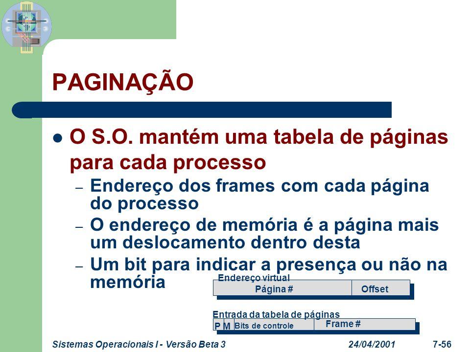 24/04/2001Sistemas Operacionais I - Versão Beta 37-56 PAGINAÇÃO O S.O. mantém uma tabela de páginas para cada processo – Endereço dos frames com cada