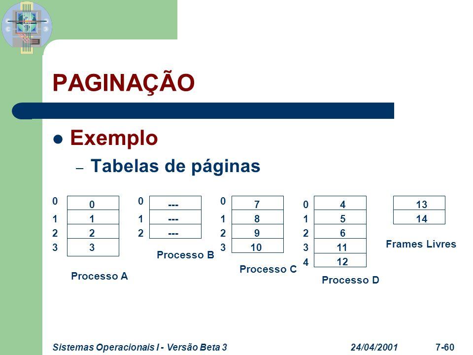24/04/2001Sistemas Operacionais I - Versão Beta 37-61 PAGINAÇÃO Tradução de endereços – Gerado pela CPU Page number – Utilizado com índice na tabela de páginas Contém o endereço base (frame) Page offset – Combinado com o endereço base forma o endereço físico