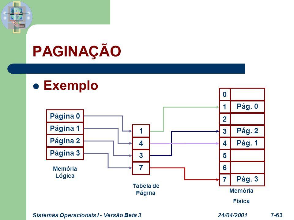 24/04/2001Sistemas Operacionais I - Versão Beta 37-63 PAGINAÇÃO Exemplo Página 0 Página 1 Página 2 Página 3 1 4 3 7 Memória Física 0 1 2 3 4 5 6 7 Pág