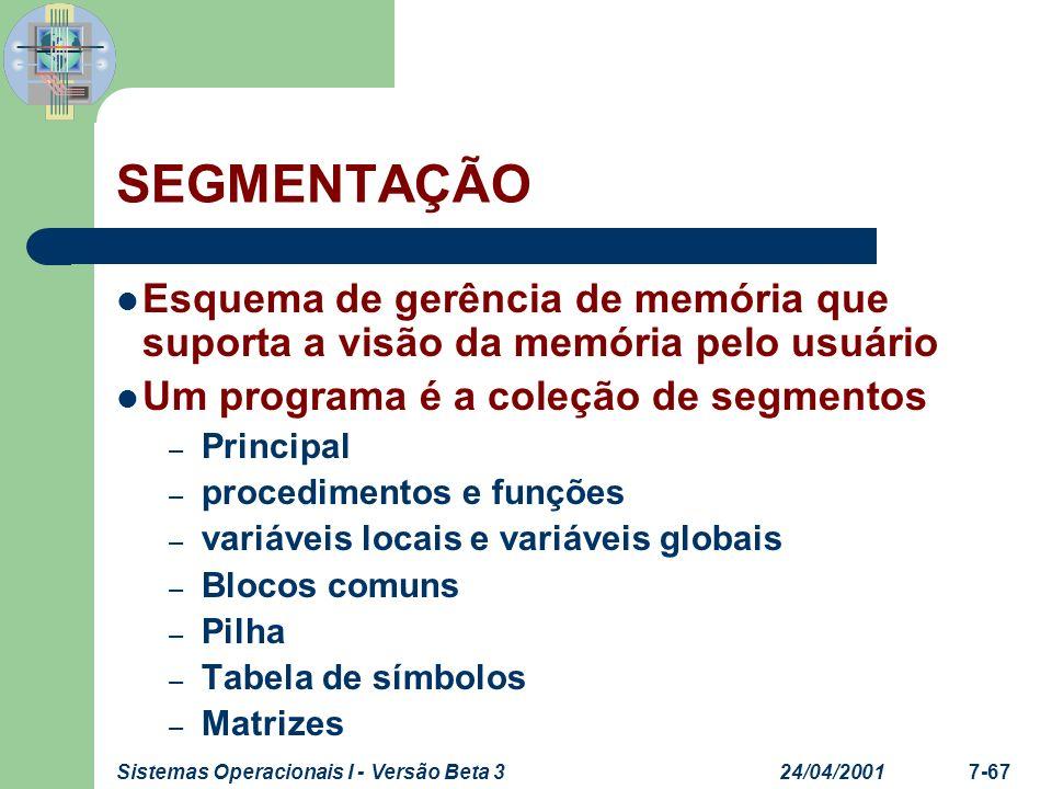 24/04/2001Sistemas Operacionais I - Versão Beta 37-67 SEGMENTAÇÃO Esquema de gerência de memória que suporta a visão da memória pelo usuário Um progra