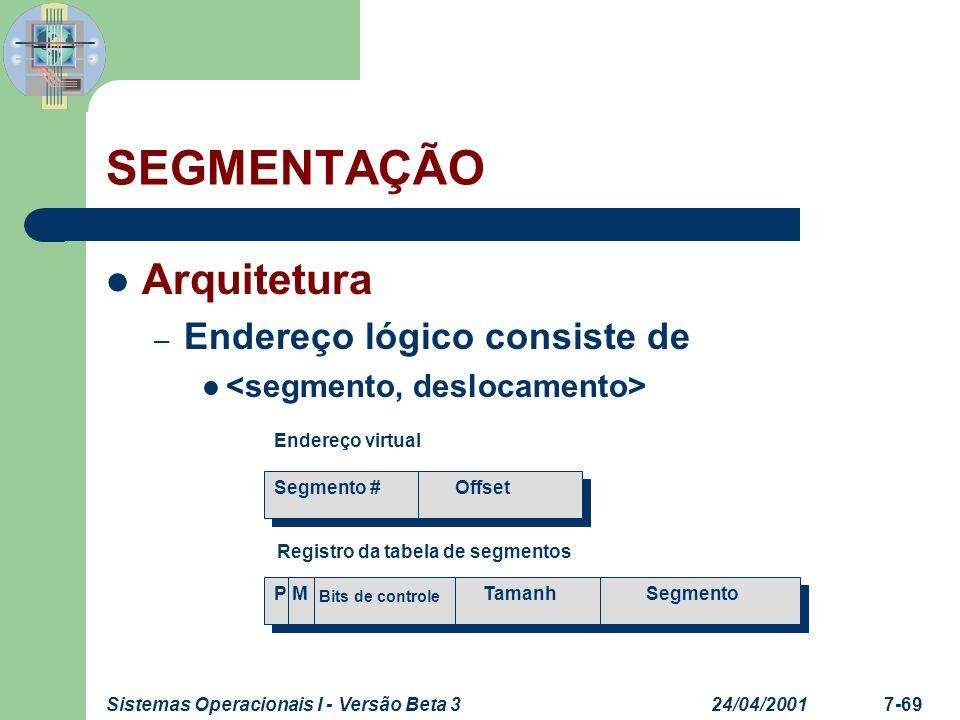 24/04/2001Sistemas Operacionais I - Versão Beta 37-70 SEGMENTAÇÃO Arquitetura – Endereço lógico consiste de – Tabela de Segmentos (Segment table) Mapeia o endereço – base Contém o endereço físico onde começa o segmento – limit Especifica o tamanho do segmento