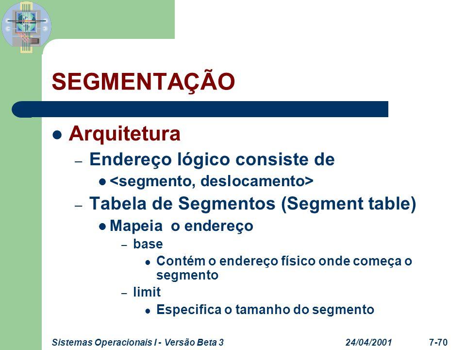 24/04/2001Sistemas Operacionais I - Versão Beta 37-71 SEGMENTAÇÃO Arquitetura – Dois registradores Segment-table base register (STBR) – Aponta para a tabela de segmentos Segment-table length register (STLR) – Indica o número de segmentos do processo