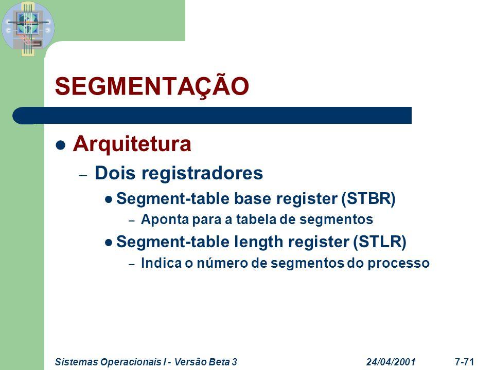 24/04/2001Sistemas Operacionais I - Versão Beta 37-72 SEGMENTAÇÃO Arquitetura – Relocação Dinâmico Por tabela de segmento – Compartilhamento Segmento compartilhados Mesmo segmento