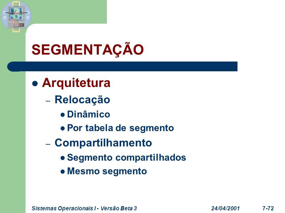 24/04/2001Sistemas Operacionais I - Versão Beta 37-72 SEGMENTAÇÃO Arquitetura – Relocação Dinâmico Por tabela de segmento – Compartilhamento Segmento