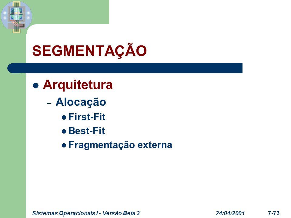 24/04/2001Sistemas Operacionais I - Versão Beta 37-73 SEGMENTAÇÃO Arquitetura – Alocação First-Fit Best-Fit Fragmentação externa
