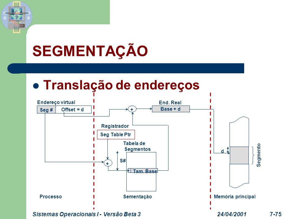 24/04/2001Sistemas Operacionais I - Versão Beta 37-75 SEGMENTAÇÃO Translação de endereços Base + d ProcessoSementaçãoMemória principal Endereço virtua