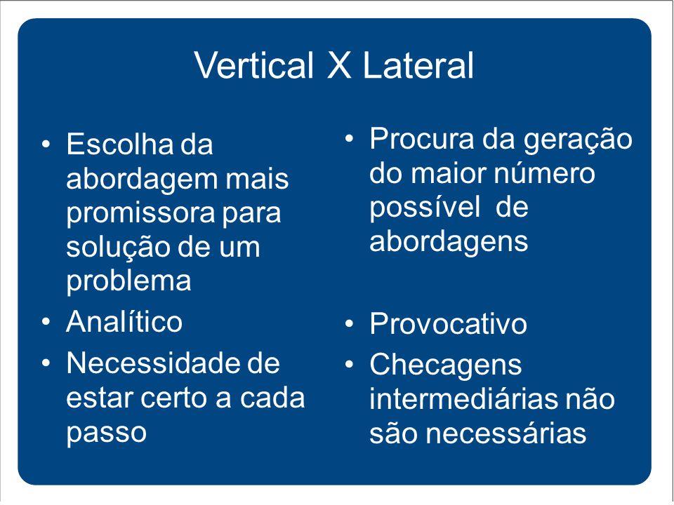 Vertical X Lateral Escolha da abordagem mais promissora para solução de um problema Analítico Necessidade de estar certo a cada passo Procura da geraç