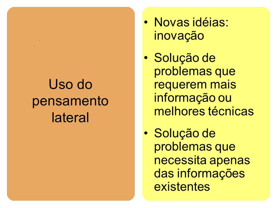 Uso do pensamento lateral Novas idéias: inovação Solução de problemas que requerem mais informação ou melhores técnicas Solução de problemas que neces