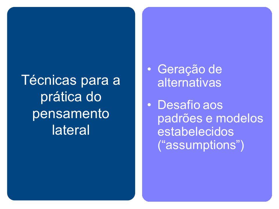 Técnicas para a prática do pensamento lateral Geração de alternativas Desafio aos padrões e modelos estabelecidos (assumptions)