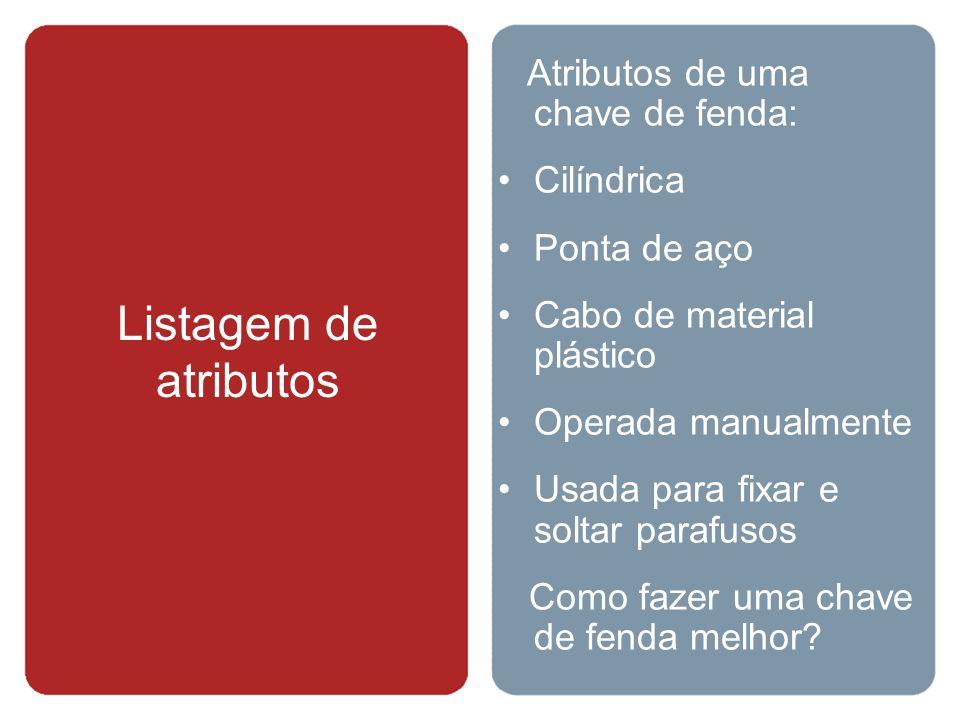 Listagem de atributos Atributos de uma chave de fenda: Cilíndrica Ponta de aço Cabo de material plástico Operada manualmente Usada para fixar e soltar