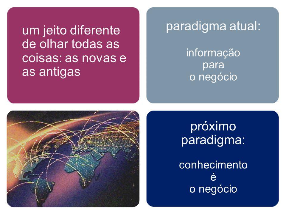 paradigma atual: informação para o negócio próximo paradigma: conhecimento é o negócio um jeito diferente de olhar todas as coisas: as novas e as anti