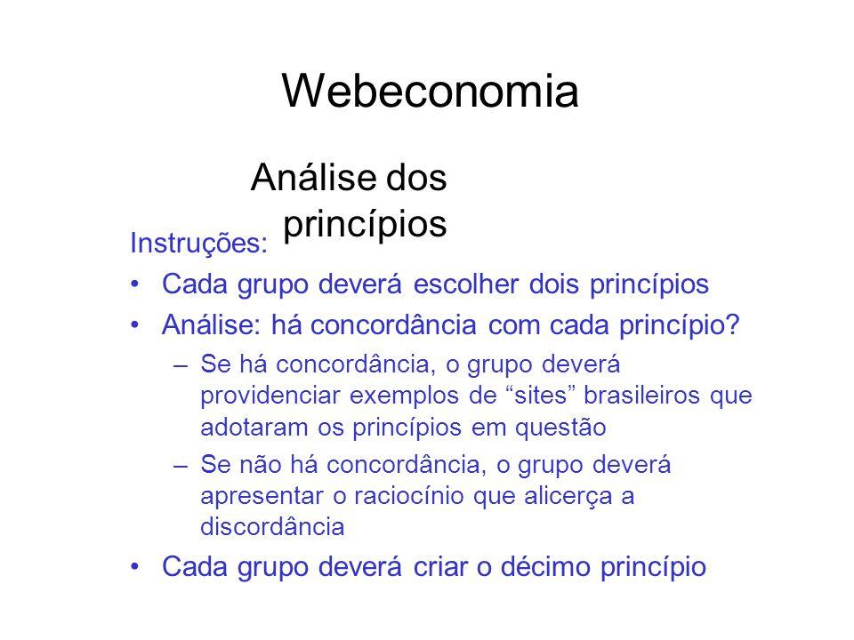 Análise dos princípios Instruções: Cada grupo deverá escolher dois princípios Análise: há concordância com cada princípio? –Se há concordância, o grup