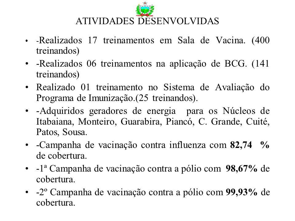 ATIVIDADES DESENVOLVIDAS - Realizados 17 treinamentos em Sala de Vacina. (400 treinandos) -Realizados 06 treinamentos na aplicação de BCG. (141 treina