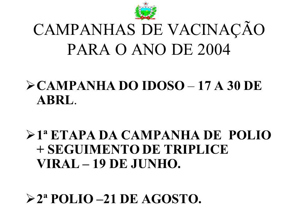 CAMPANHAS DE VACINAÇÃO PARA O ANO DE 2004 CAMPANHA DO IDOSO – 17 A 30 DE ABRL. 1ª ETAPA DA CAMPANHA DE POLIO + SEGUIMENTO DE TRIPLICE VIRAL – 19 DE JU