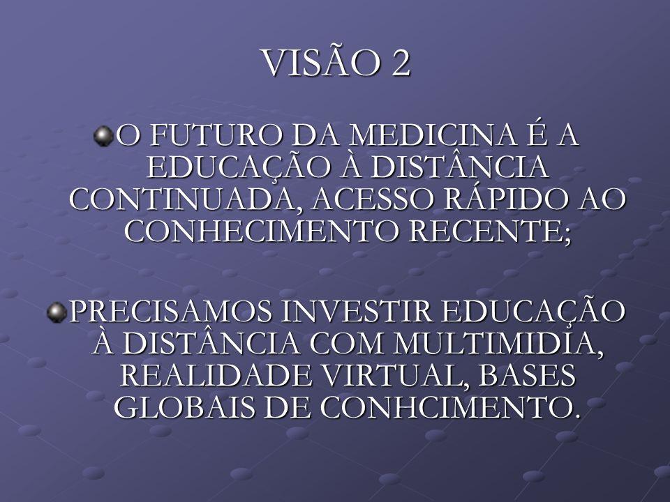 VISÃO 2 O FUTURO DA MEDICINA É A EDUCAÇÃO À DISTÂNCIA CONTINUADA, ACESSO RÁPIDO AO CONHECIMENTO RECENTE; PRECISAMOS INVESTIR EDUCAÇÃO À DISTÂNCIA COM