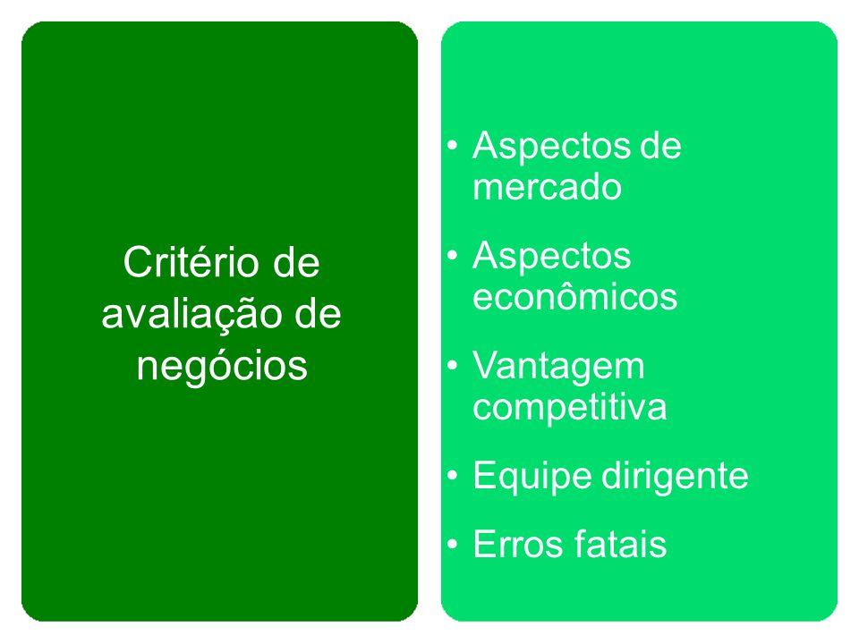 Critério de avaliação de negócios Aspectos de mercado Aspectos econômicos Vantagem competitiva Equipe dirigente Erros fatais