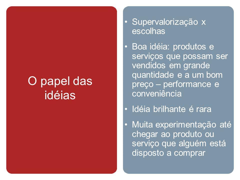 O papel das idéias Supervalorização x escolhas Boa idéia: produtos e serviços que possam ser vendidos em grande quantidade e a um bom preço – performance e conveniência Idéia brilhante é rara Muita experimentação até chegar ao produto ou serviço que alguém está disposto a comprar