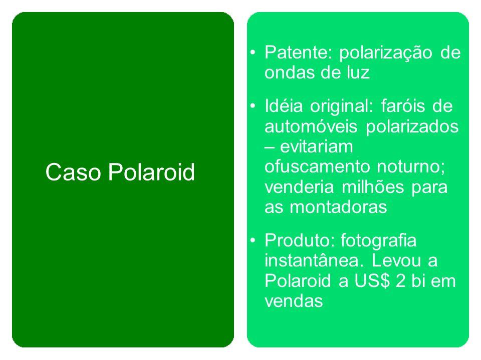 Caso Polaroid Patente: polarização de ondas de luz Idéia original: faróis de automóveis polarizados – evitariam ofuscamento noturno; venderia milhões para as montadoras Produto: fotografia instantânea.