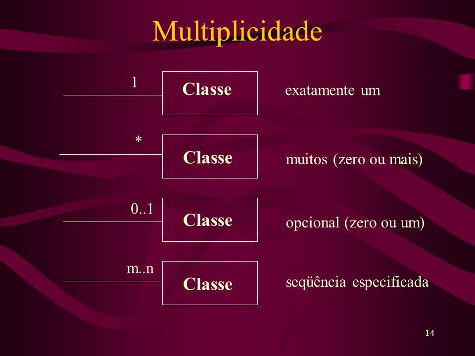 14 Multiplicidade 1 * 0..1 m..n Classe exatamente um muitos (zero ou mais) opcional (zero ou um) seqüência especificada