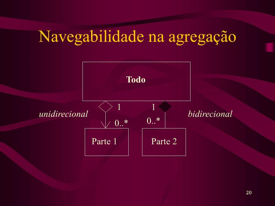 20 Navegabilidade na agregação Todo Parte 1Parte 2 11 0..* unidirecionalbidirecional