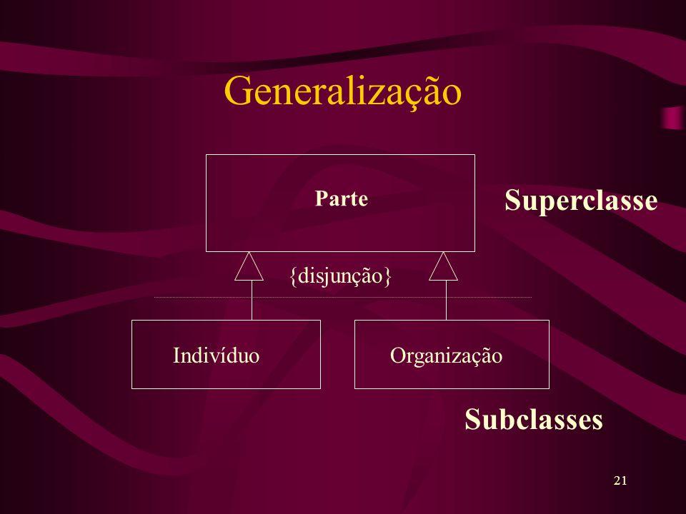 21 Generalização Parte IndivíduoOrganização Superclasse Subclasses {disjunção}