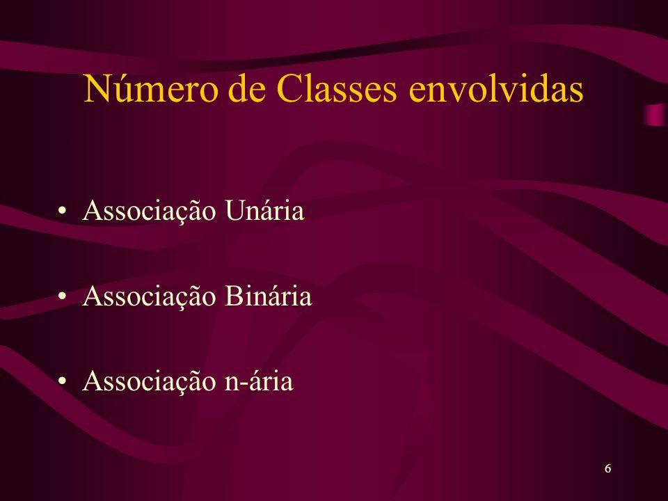 6 Número de Classes envolvidas Associação Unária Associação Binária Associação n-ária