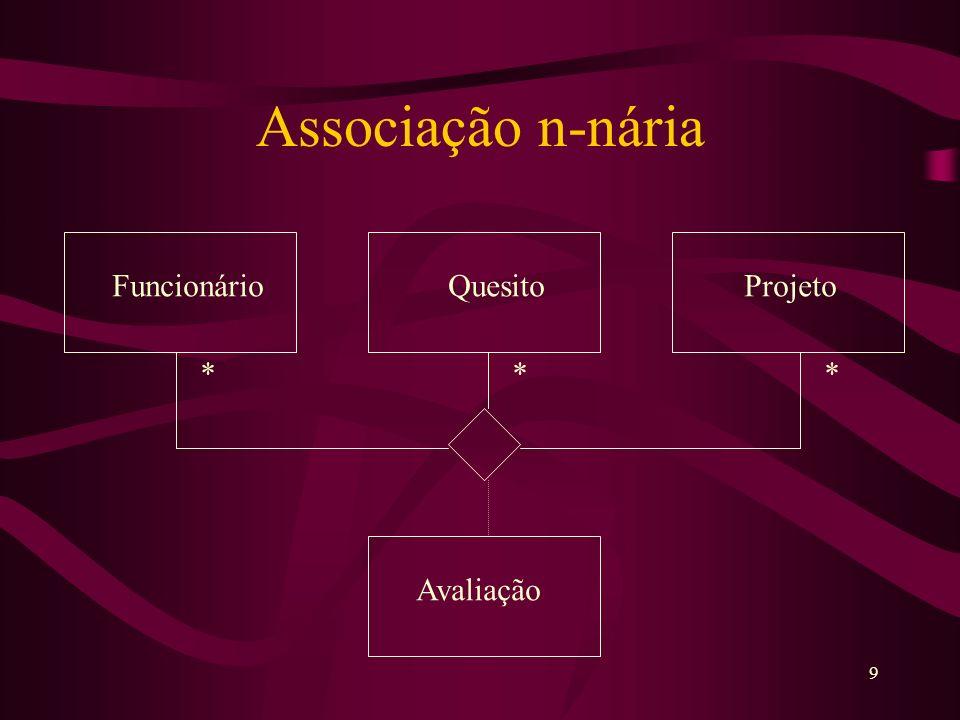 9 Associação n-nária FuncionárioQuesitoProjeto Avaliação ***