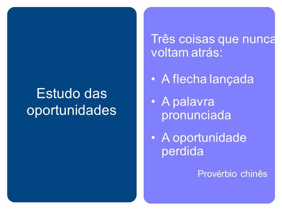 Estudo das oportunidades A flecha lançada A palavra pronunciada A oportunidade perdida Três coisas que nunca voltam atrás: Provérbio chinês