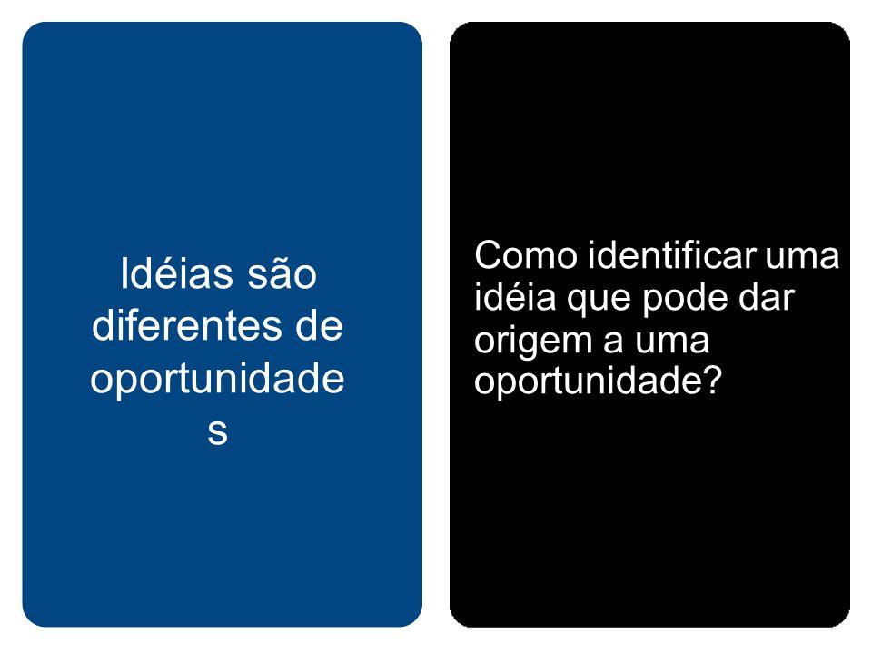 Como identificar uma idéia que pode dar origem a uma oportunidade? Idéias são diferentes de oportunidade s