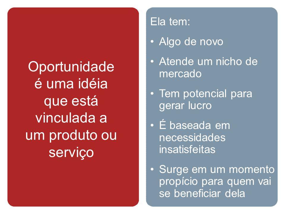 Oportunidade é uma idéia que está vinculada a um produto ou serviço Ela tem: Algo de novo Atende um nicho de mercado Tem potencial para gerar lucro É