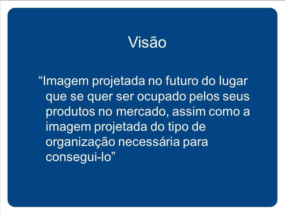 Processo da ciação da visão de Filion visão relações liderança energia percepção do mundo