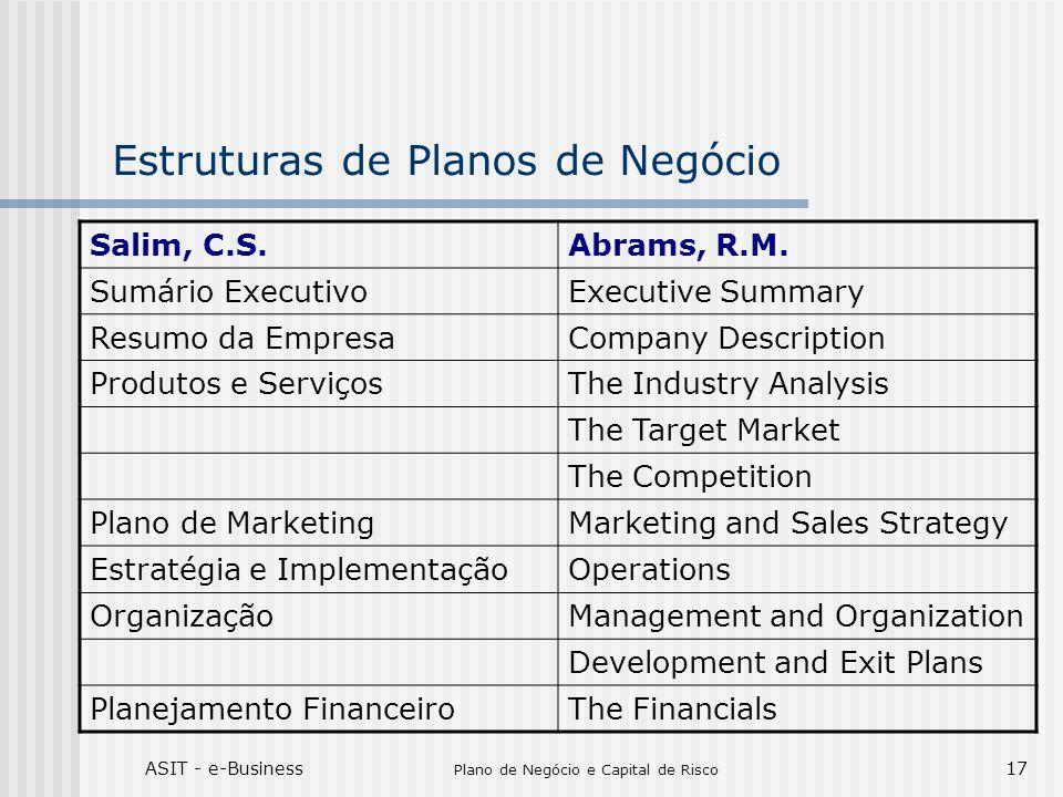 ASIT - e-Business Plano de Negócio e Capital de Risco 17 Estruturas de Planos de Negócio Salim, C.S.Abrams, R.M. Sumário ExecutivoExecutive Summary Re