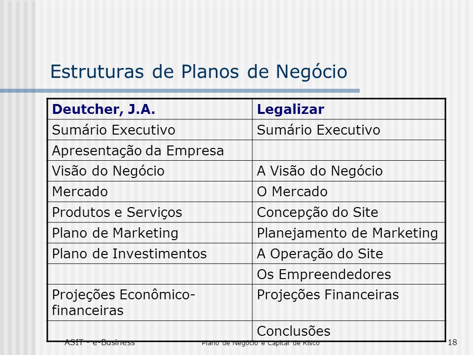 ASIT - e-Business Plano de Negócio e Capital de Risco 18 Estruturas de Planos de Negócio Deutcher, J.A.Legalizar Sumário Executivo Apresentação da Emp