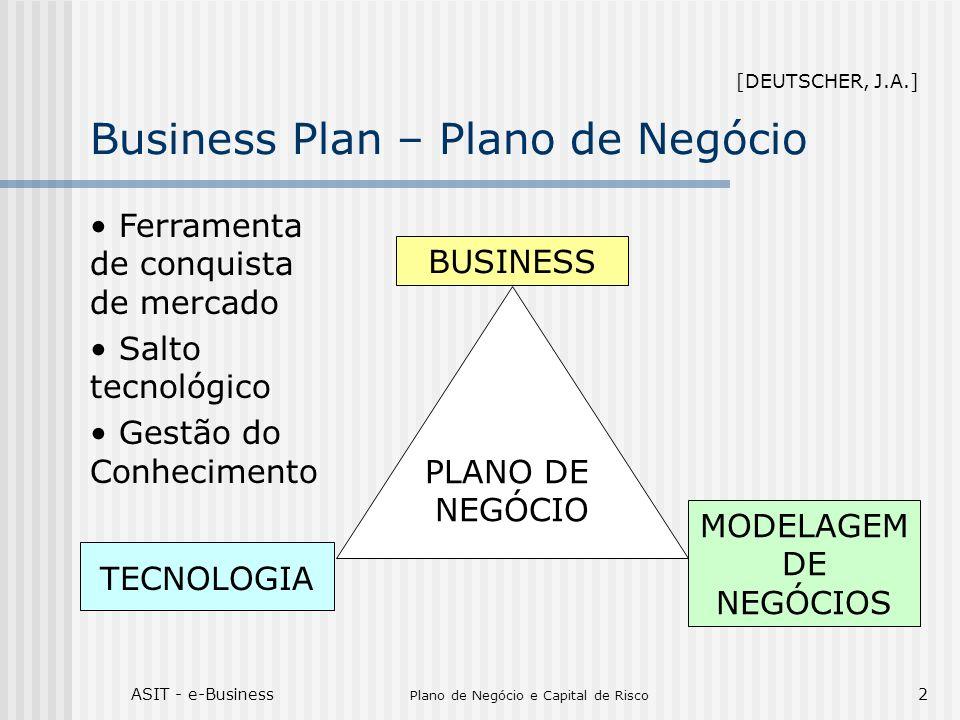 ASIT - e-Business Plano de Negócio e Capital de Risco 2 Business Plan – Plano de Negócio PLANO DE NEGÓCIO TECNOLOGIA MODELAGEM DE NEGÓCIOS BUSINESS Fe