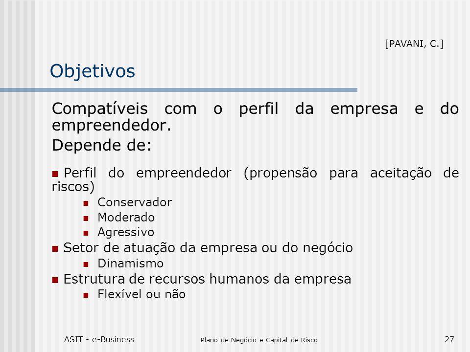 ASIT - e-Business Plano de Negócio e Capital de Risco 27 Objetivos Compatíveis com o perfil da empresa e do empreendedor. Depende de: Perfil do empree