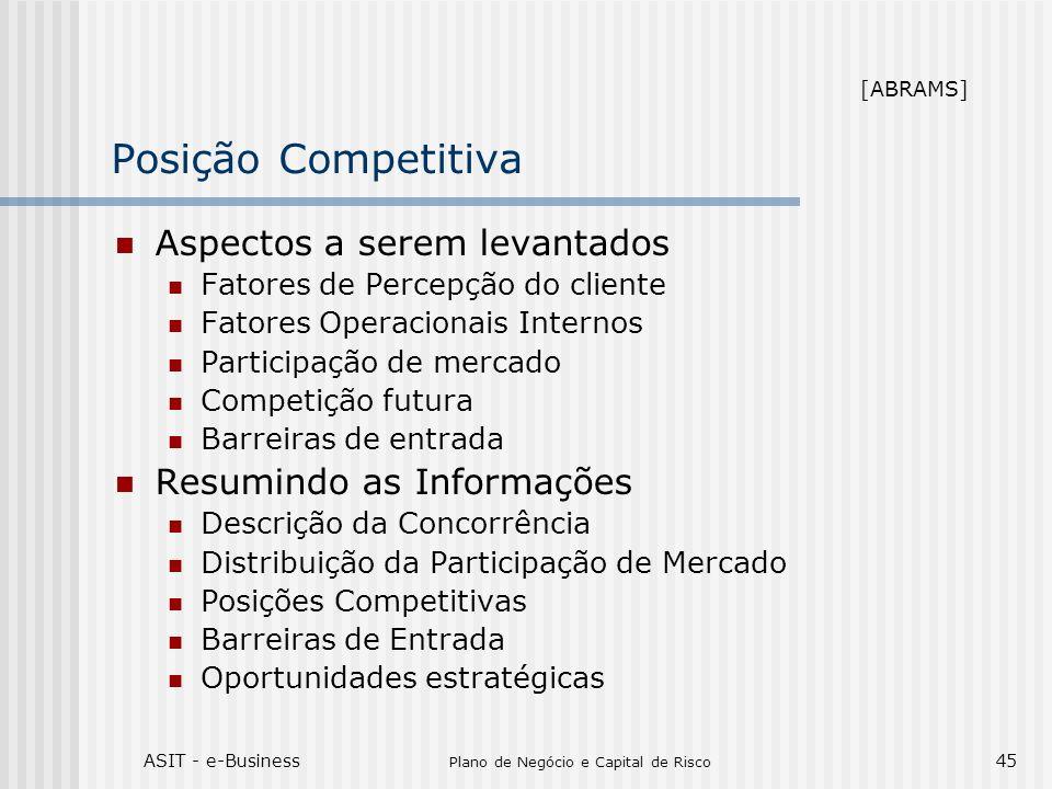 ASIT - e-Business Plano de Negócio e Capital de Risco 45 Posição Competitiva Aspectos a serem levantados Fatores de Percepção do cliente Fatores Opera